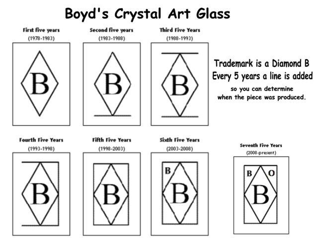 Boyd Art Glass Boyd Crystal Art Glass